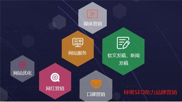 东莞网站建设公司如何选择—梓琳SEO